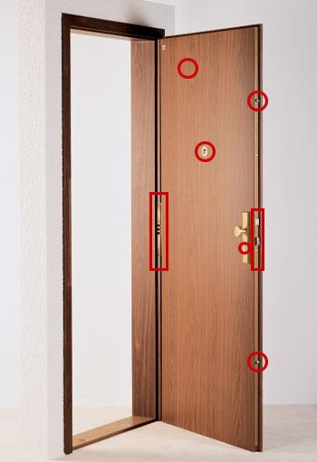 sécurisation porte d'entrée